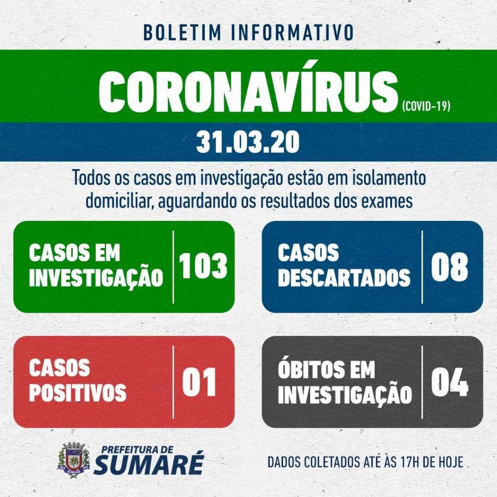 Primeiro caso de coronavírus positivo em Sumaré