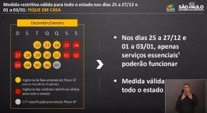 Apenas serviços essenciais poderão funcionar nos dias 25, 26 e 27 e, depois, nos 1, 2 e 3 de janeiro.